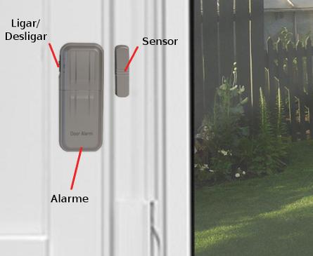 Alarme para Porta