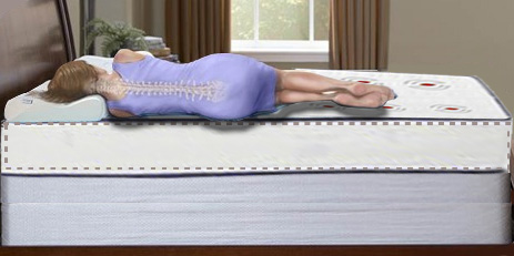Colchão Viscoelástico de Massagem Solteiro