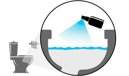 Perfume para el WC Poo-Pourri
